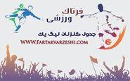 جدول گلزنان لیگ دسته یک/حمید کاظمی ۸ گل شد