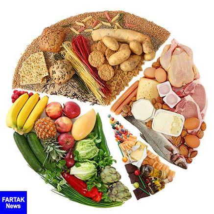 میزان کالری مورد نیاز بدن چقدر است؟