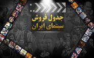 جدول فروش سینمای ایران/زنها فرشتهاند ۲ بالاترین میزان فروش را داشت