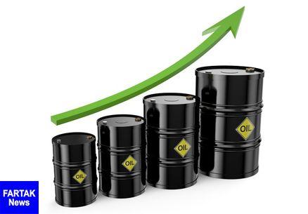 قیمت جهانی نفت امروز (۱۳۹۷/۰۲/۲۸) |نفت ۸۰ دلاری شد