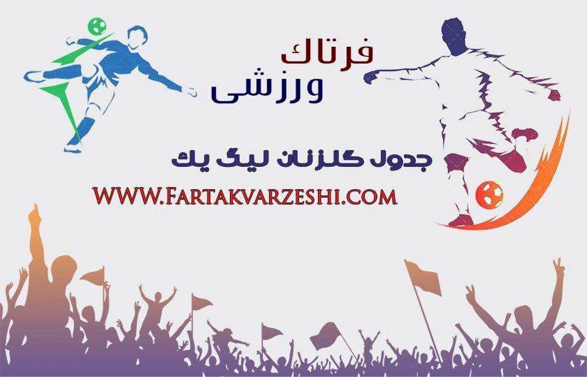 جدول گلزنان لیگ دسته یم تا پایان هفته بیست و ششم