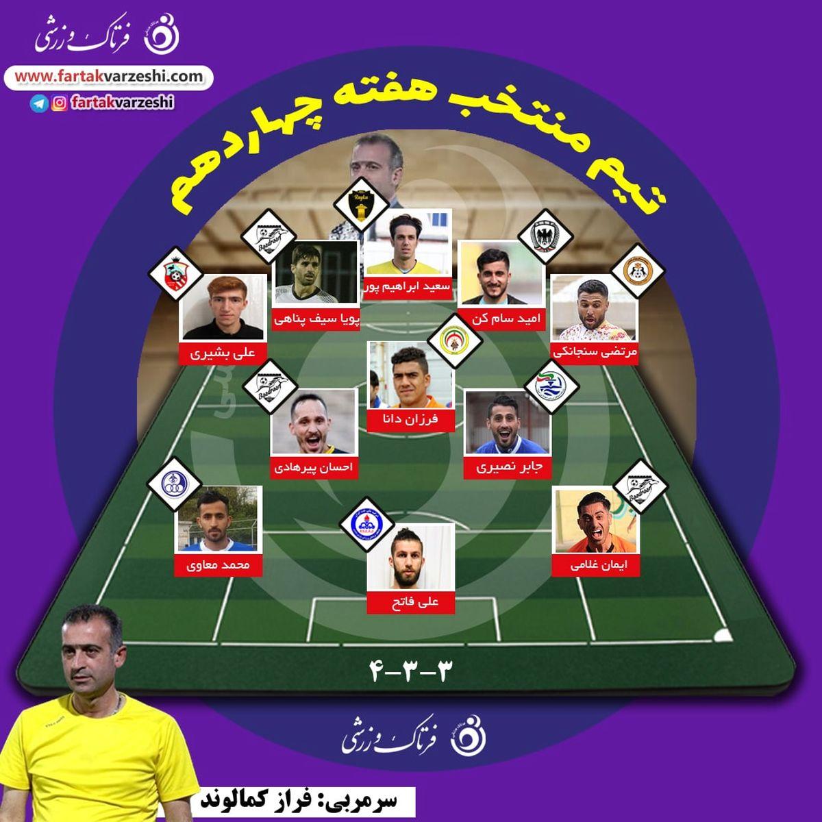 معرفی تیم منتخب هفته چهاردهم لیگ دسته یک