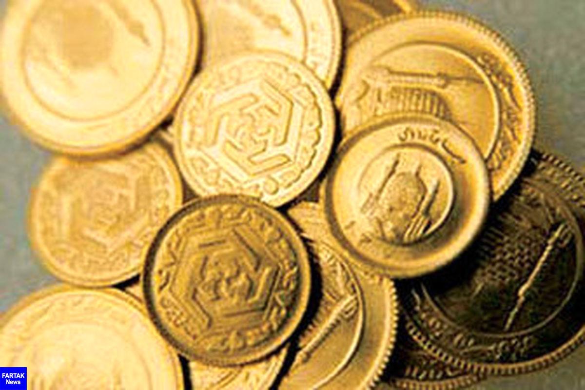 بازگشت دوباره قیمت سکه به زیر ۱۲ میلیون تومان