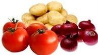 قیمت سیب زمینی به ۸ هزار تومان رسید