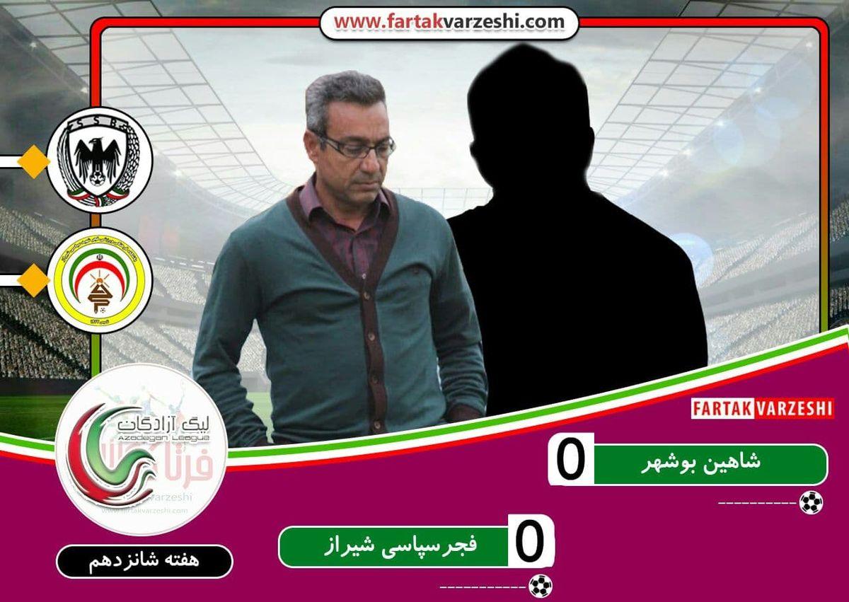 جدال مدعیان در بوشهر برنده نداشت