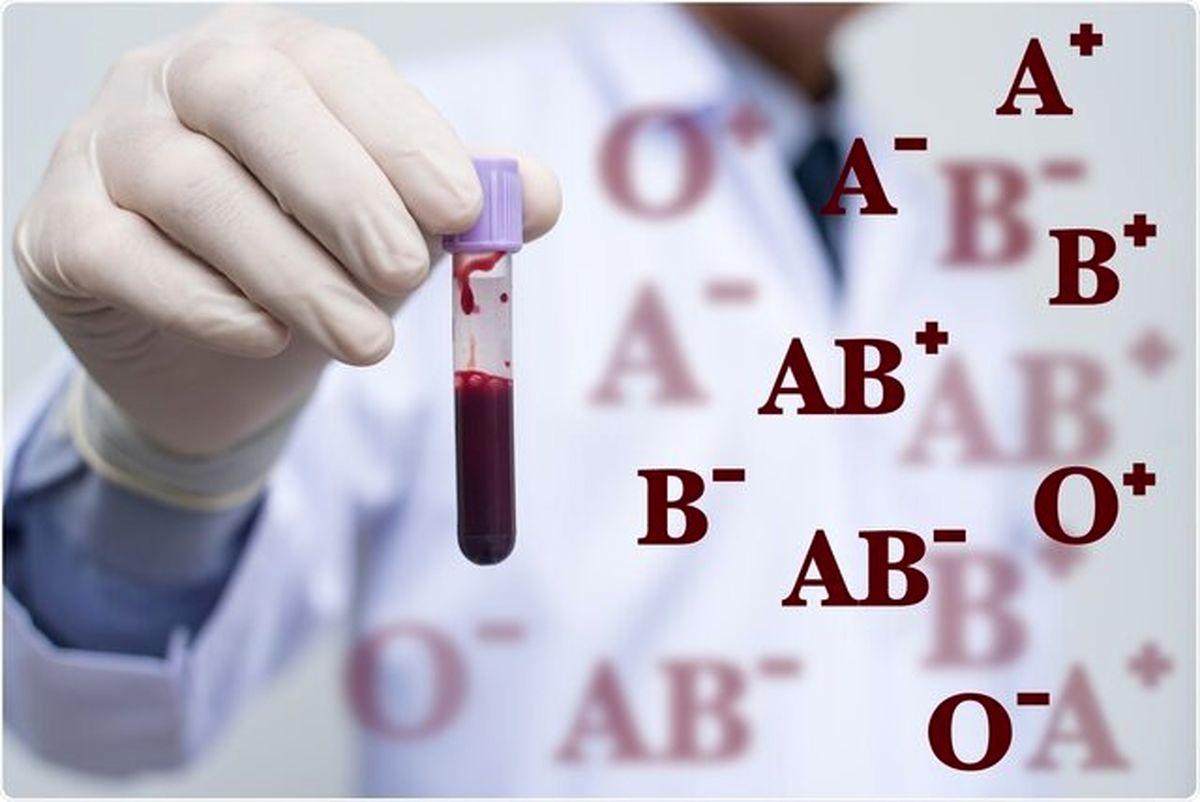 رابطه بین کرونا و گروه های خونی مختلف