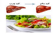 رژیم غذایی فوق العاده برای کبد چرب