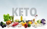 رژیم غذایی کتوژنیک، تشدید کننده التهاب پوستی